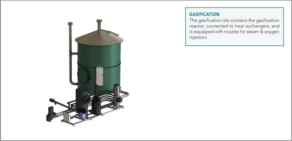 gasification-V2
